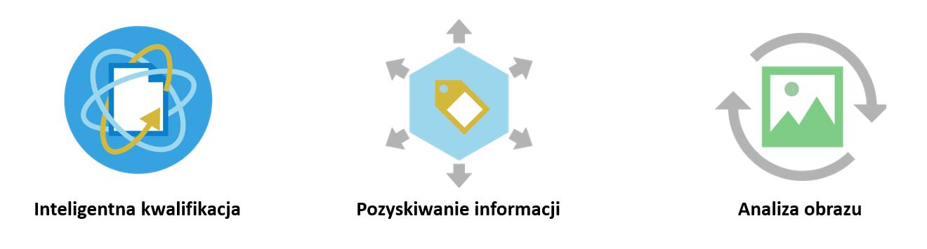 Wyposażenie systemów zarządzających informacją w dodatkowe usprawnienia technologiczne